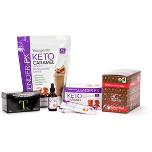 Keto Transformation Kit Product Page